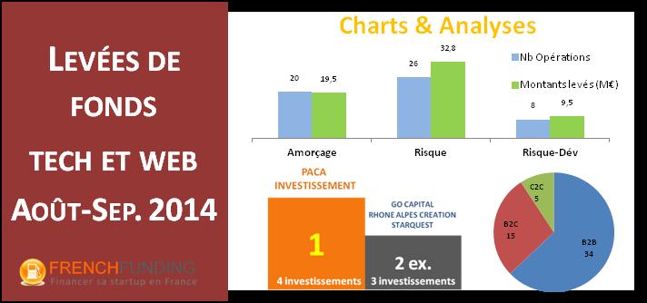bilan-levées-de-fonds-aout-septembre-2014-fond-blanc